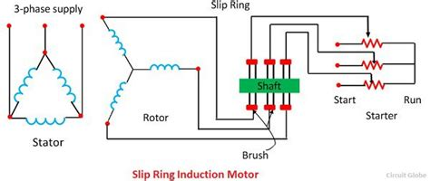 define crawling of induction motor difference between slip ring squirrel cage induction motor with comparison chart circuit globe
