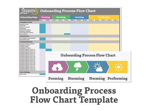 10 best images of employee workflow chart template new