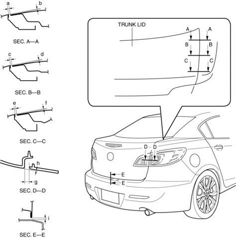 2008 mazda 3 hatchback fuse box mazda auto fuse box diagram