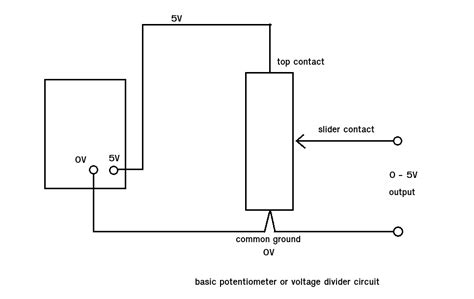 what does a variable resistor look like how to get a variable voltage from a variable resistor electrical engineering stack exchange