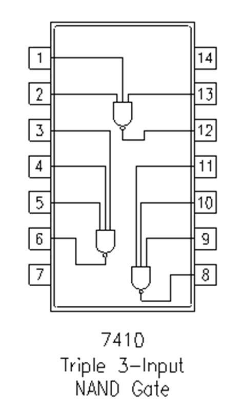 7410 Technical Data