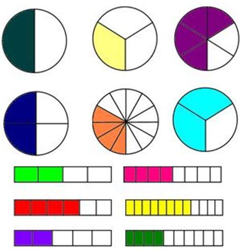 fraction clipart free fraction clip arts clipart best