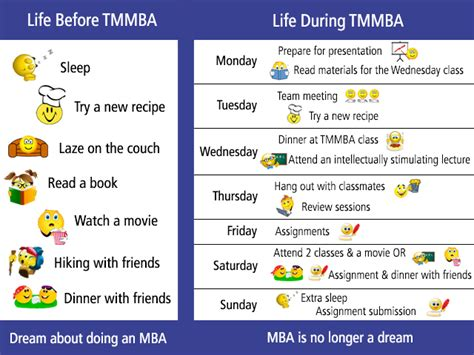Mba With Best Work Balance by Work Tmmba Doesn T You Can T Still Find Time For