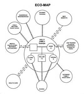 Genogram Template For Social Workers by 46 Best Images About Ecomaps On How To