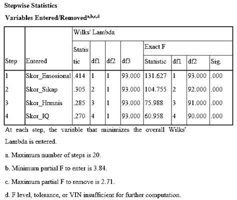 tutorial spss analisis konjoin tutorial analisis diskriminan dengan spss