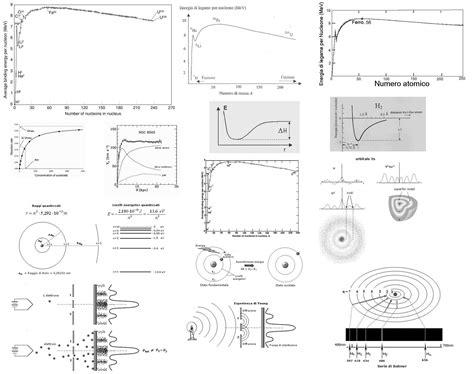 fisica nucleare dispense energia di fisica illustrazione vettoriale immagine di