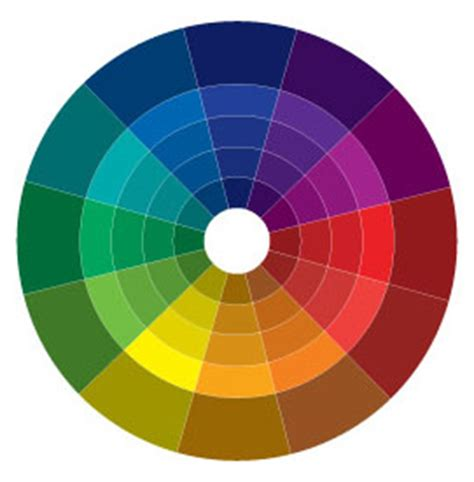 opposite color of pink the color wheel explained summary ne design build