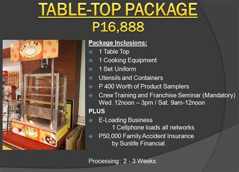 Letter Of Intent For Food Cart Business Table Top Package Foodcart Corner 1 Food Cart Franchise Business In The Philippines