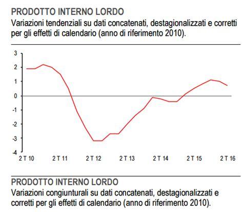 pil prodotto interno lordo crescita l italia si ferma nel secondo trimestre pil al