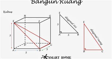 pembuktian rumus bangun ruang  panjang diagonal kubus