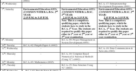 Test For Mba In Gndu by Pu Bca 1st Bca 2nd Bca 3rd Year Date Sheet 2012