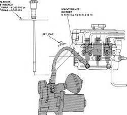 Anti Lock Brake System Bleeding Repair Guides Anti Lock Brake System Abs Bleeding