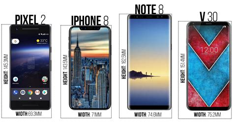 pixel 2 vs iphone 8 vs galaxy note 8 vs lg v30 size comparison phonearena