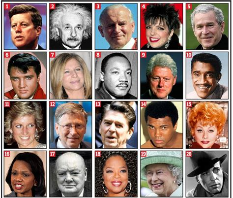 uk celebrities quiz alzheimer s disease name these famous faces if not you