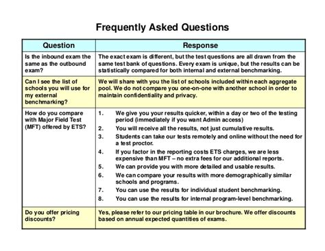 Peregrine Mba Assessment Questions 2012 acbsp region 4 conference presentation 4 sponsor