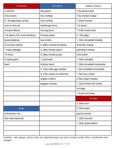 monthly meal planner template with grocery list monthly meal planner template with grocery list free 45