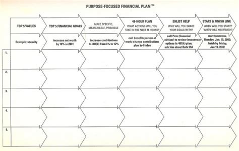 5 year personal financial plan template create a 5 year financial plan to jump start your finances