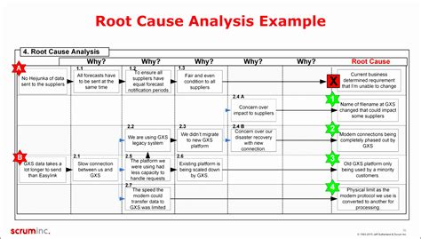 root cause analysis template exquisite gallery give try studiootb