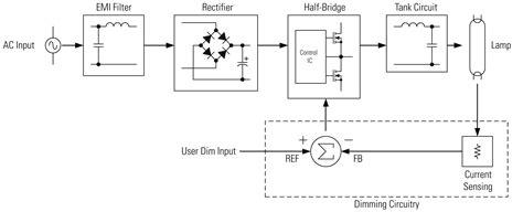 effect of capacitor voltage rating capacitor corona effect 28 images capacitors make a 20 ozone generator nikola tesla
