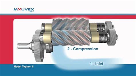 screw compressor principle mouvex overview youtube