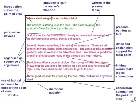 essay structure year 9 features of persuasive writing