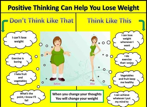 you can do it strength fitness and weight loss for kicking when is busy and time is books positive thinking can help you lose weight dr geetika s