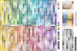 mixing oil colors chart images frompo
