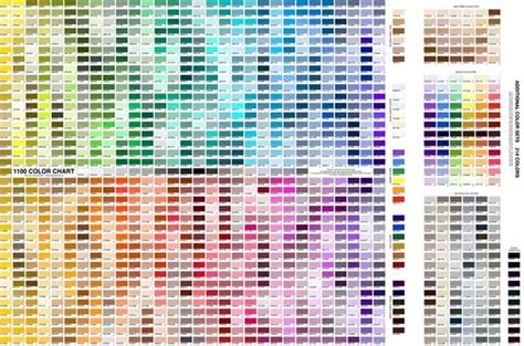 mixing colors chart images frompo