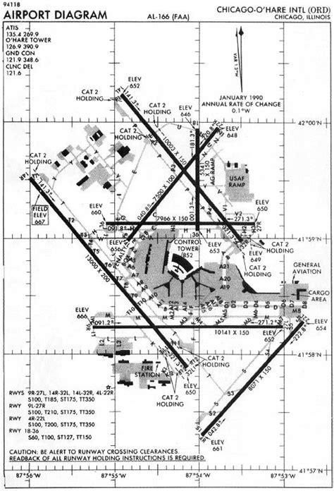 o hare runway diagram o hare airport diagram 28 images chicago o hare