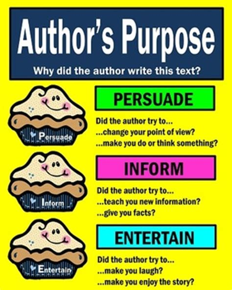 Printable Author S Purpose Poster | authors purpose anchor chart pie persuade inform