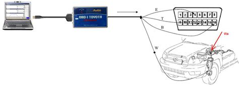 100 toyota hiace 1kz te wiring diagram toyota hilux
