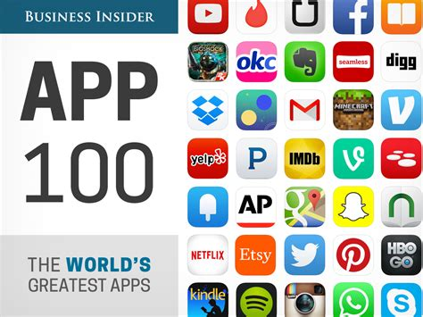 best applications the app 100 the worlds greatest apps jpg