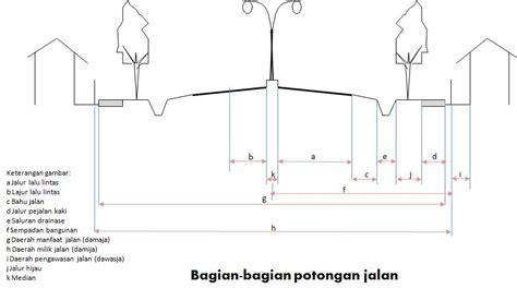 Basement Layout Design bahu jalan wikipedia bahasa indonesia ensiklopedia bebas