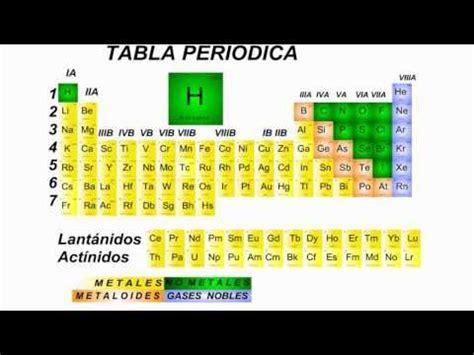 Tv Tablå by Tabla Periodica Qu 237 Mica Con Luz