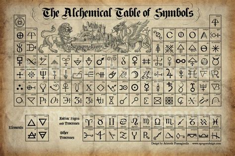 the alchemical table of symbols gnosticwarrior com