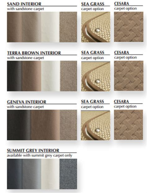 Upholstery Types by Cobalt A28 2014 2014 Reviews Performance Compare Price