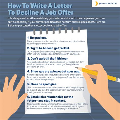 Writing A Letter To Decline A Offer how to write a letter to decline a offer