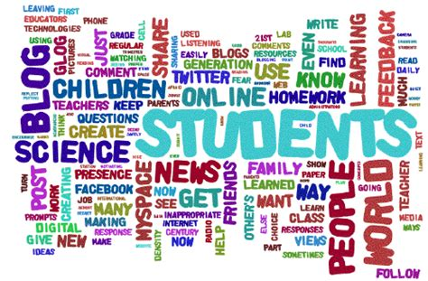 wordle template wordle sle with images 183 guerinoni 183 storify