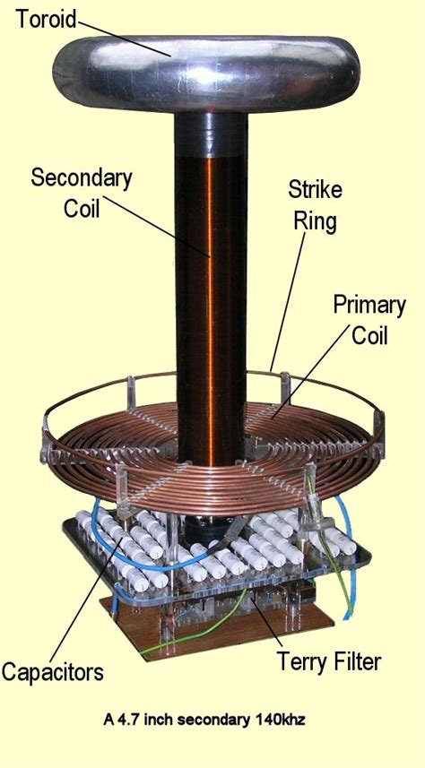 History Of The Tesla Coil A Breakdown Of Tesla Coils Superfastindyfish