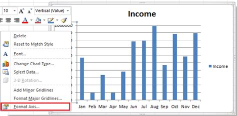 format excel axis in millions how to format axis labels as thousands millions in excel