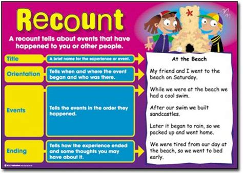 recount text english for pleasure introducing text types posters a recount tells you about