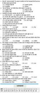 Essay On History Of Indian Banking by Indian History Bhartiya Itihas Solved Question Paper In Uploaded On 09 12 2012