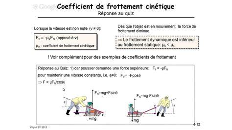 De Frottement Plan Incliné by 4 2 Forces De Ressort Frottement 2013