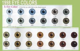 rarest eye color chart eye colors related keywords