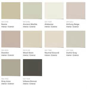 sherwin williams color palettes 2016 color forecast predicting interior design trends
