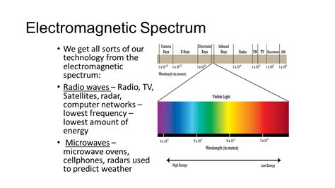 which color has the highest frequency electromagnetic waves ppt