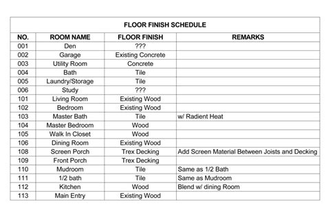 room schedule floor finishes floor finishes schedule