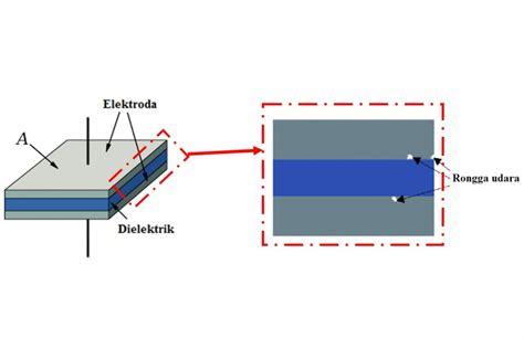 Kipas Angin Cosmos Beserta Gambarnya perbedaan kondensator dan kapasitor 28 images