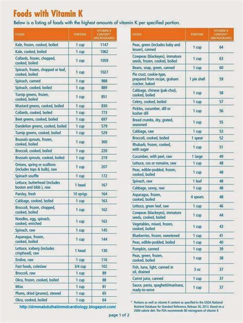 vitamin k vegetables warfarin list vegetables with vitamin k