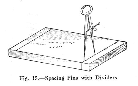 spacing dovetails  dividers   history